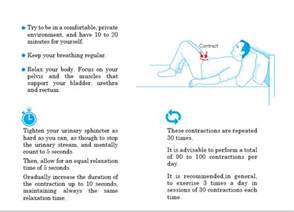 kegel exercises cancer rene sotelo urologic publications urologic oncology