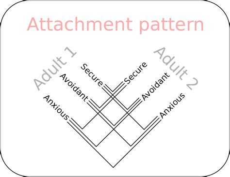 definition pattern absenteeism file auldt attachment patterns svg wikimedia commons