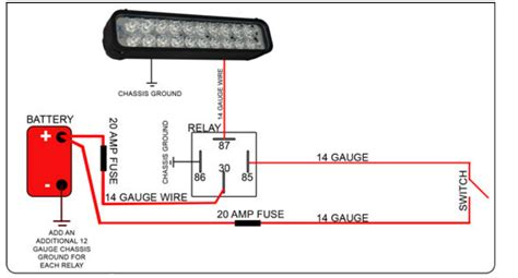 led light bar relay wire up polaris rzr forum rzr