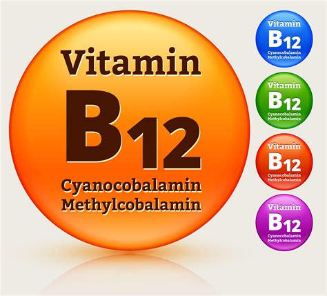 Vit B12 fighting forest fires with teaspoons folic acid