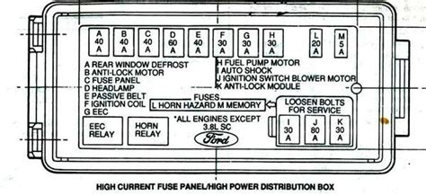 solved 93 ford thunderbird fuse box diagram fixya