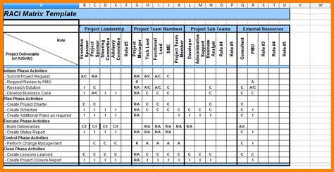 document distribution matrix template 8 excel matrix template g unitrecors