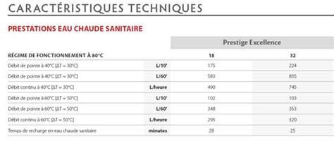 Combien De Litre Fait Une Baignoire by Chaudi 232 Re Ne Chauffe Pas Si Demande Sanitaire Page 2