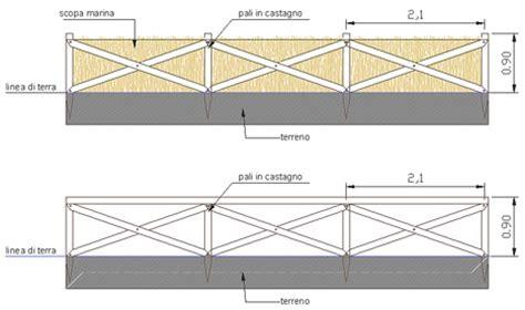 banca dati unire recinzioni in legno staccionate dwg