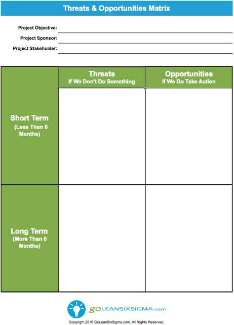 threats opportunities matrix template