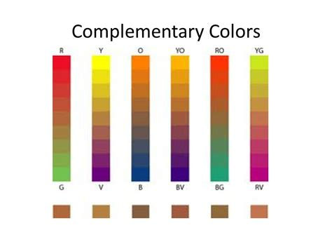 complementary paint colors complementary paint colors 28 images colors that are opposite each other on the color wheel