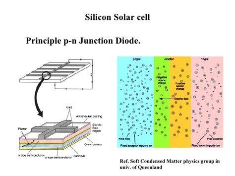 pn junction solar panel solar cell