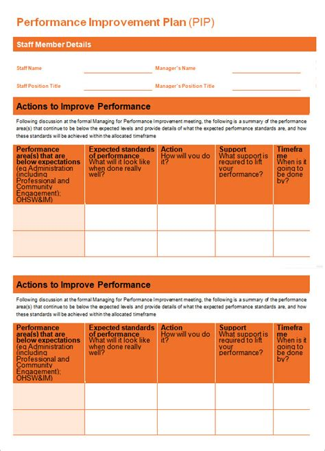 15 Sle Performance Improvement Plan Templates Sle Templates Improvement Plan Template