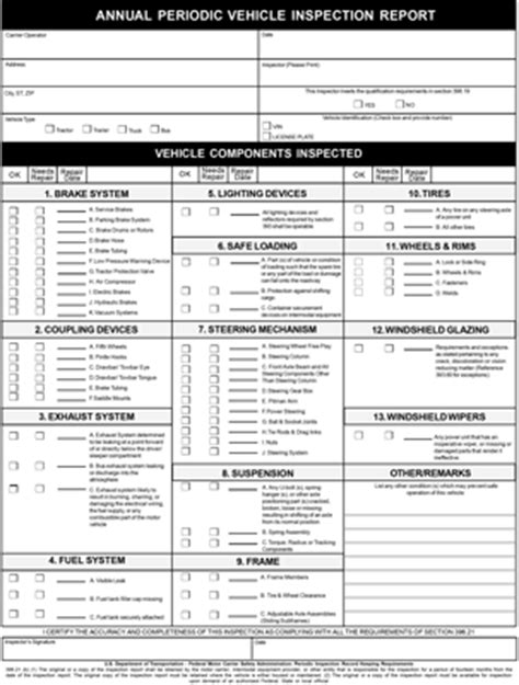 Annual Vehicle Inspection Report Template