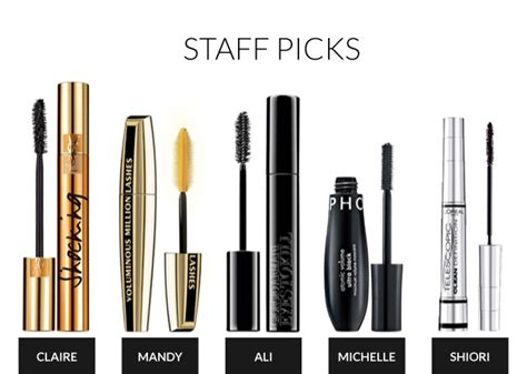 Best Mascaras Of 2011 by Best Mascaras Of 2011