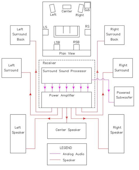 home stereo equipment wiring diagram 36 wiring diagram