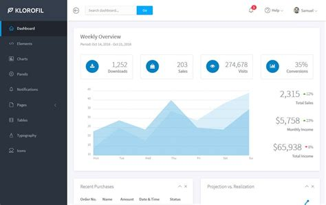 bootstrap templates dashboard 80 best free bootstrap admin templates 2018 for webapp