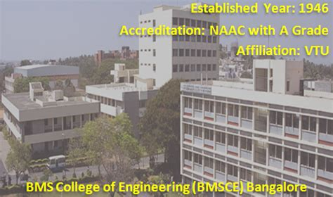 Colleges Of Bangalore For Mba by Top Mba Colleges In Bangalore List Top 10 Mba Colleges