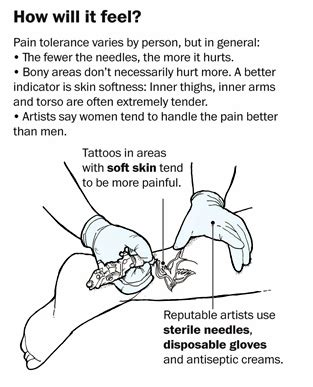 how much does it hurt to get a tattoo 10 how much does getting a hurt