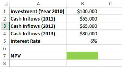 2016 present value chart percentages how to calculate net pay in excel 2010 calculate loan