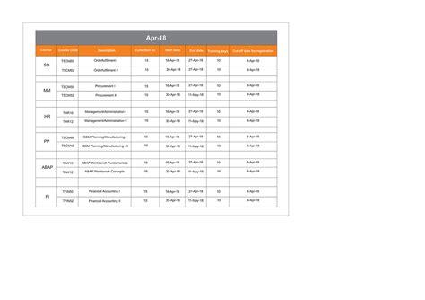 sap tutorial mumbai sap training schedule sap training in mumbai