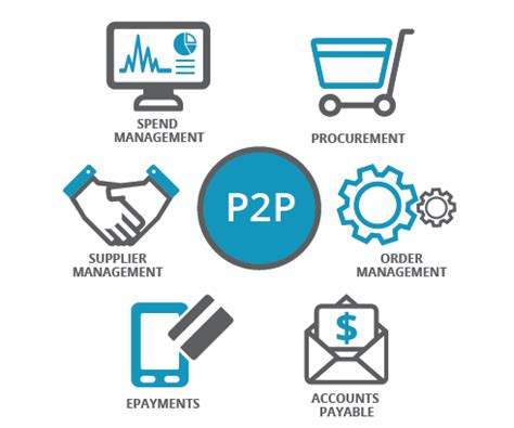 p2p 2016 p2p for indirect spend report