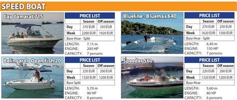 airbnb sailing boat croatia rent a speed boat hvar motor boat hvar