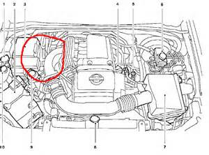 Nissan Frontier Transmission Slipping 2005 Nissan Frontier Where Can I Check The Transmission