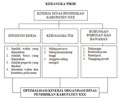 kerangka pemikiran tesis adalah kumpulan judul contoh skripsi akuntansi perusahaan share