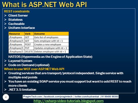 tutorial asp net web api sql server net and c video tutorial what is asp net