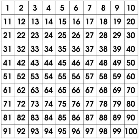 printable numbers chart 1 100 printable 1 to 100 number chart counting