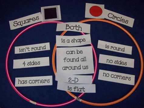 shapes venn diagram shapes venn diagrams future