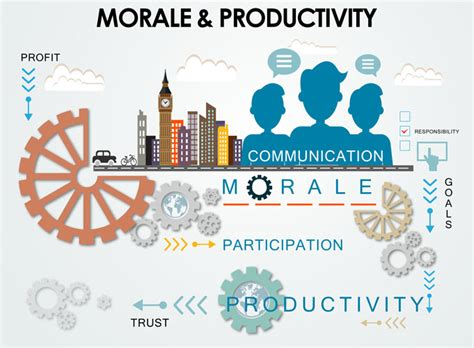 Search Morale Improving Morale And Productivity In Multicultural