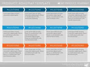 software development roadmap template six phase software strategy timeline roadmap presentation