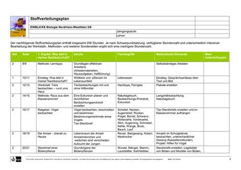 werkstatt vergleich stoffverteilungsplan einblicke biologie nordrhein