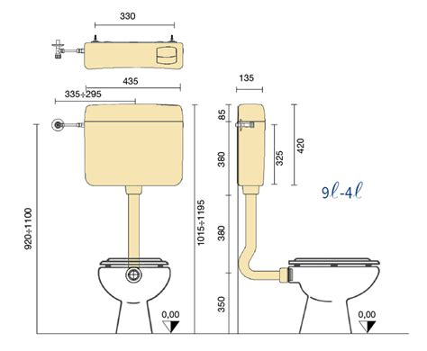 cassetta wc pucci cassetta pucci eco esterna 2 pulsanti 490 articoli da