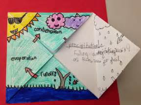water cycle foldable template one s adventures water cycle foldable