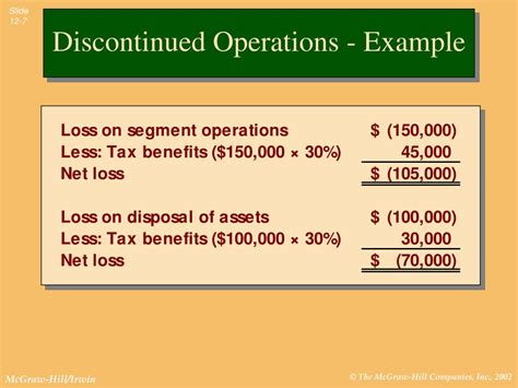 the discontinued operations section of the income statement refers to ppt income and changes in retained earnings powerpoint