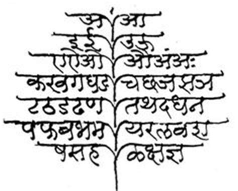 doodle means in telugu the symbol om in telugu and kannada script o m