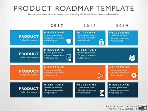 Three Phase Business Planning Timeline Roadmapping Powerpoint Template Business Strategy Template