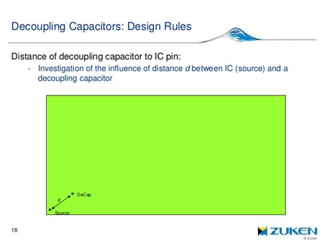 decoupling capacitor distance zuken improve pcb quality and cost with concurrent power integrity