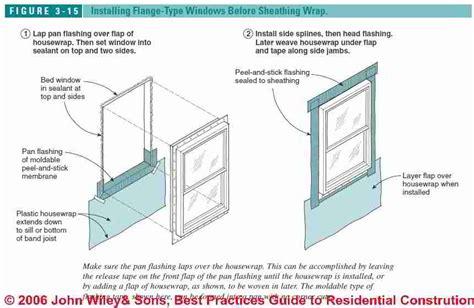 Chimney Membrane Wrap - how to install window skylight sealants