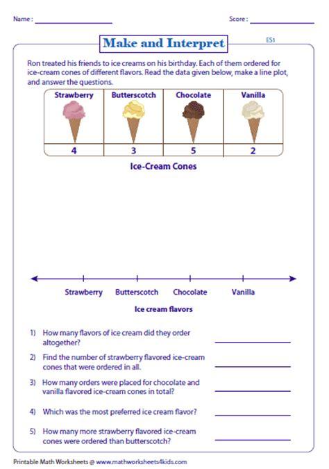 Line Plot Worksheets For 3rd Grade by Line Plot Worksheets