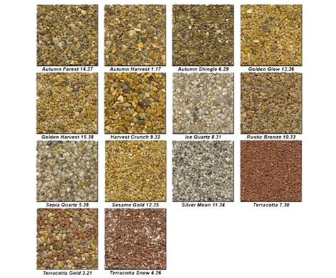 resin bonded natural stone hermitage driveways eco resin bound permeable decorative aggregate paving