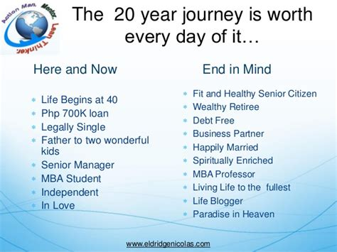 Is An Mba Worth It After 40 by 20 Year Hypermarketing Plan For Eldridge Nicolas