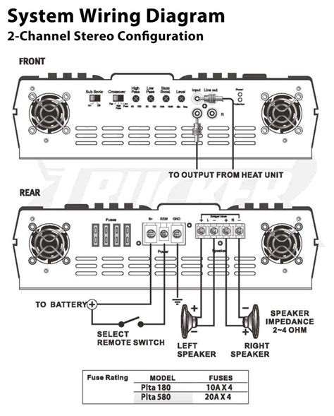 mono to sub plus 4 channel speakers wiring diagram within