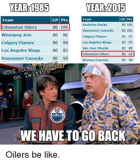 Edmonton Memes - 25 best memes about oilers oilers memes