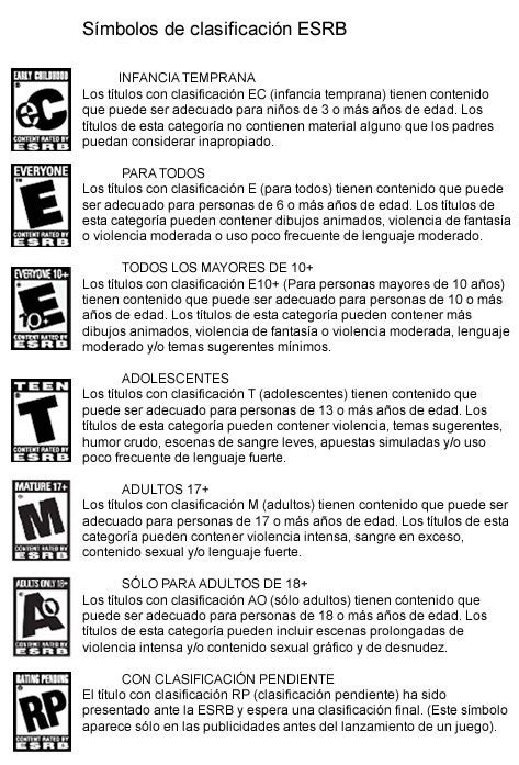 tablas de hexagonales de clasificaciones de mexico a los mundiales conoce las clasificaciones de la esrb para los videojuegos