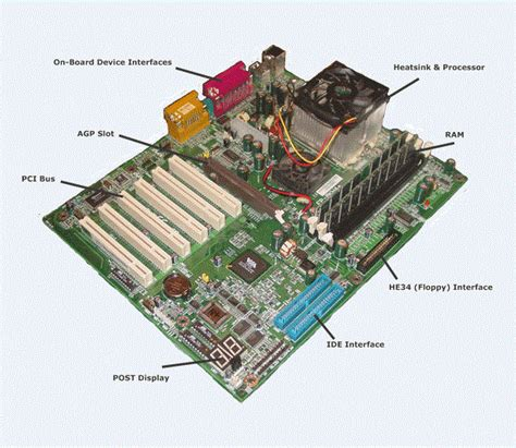 ram and cpu cpu ram motherboard troubleshooting electronic repairing