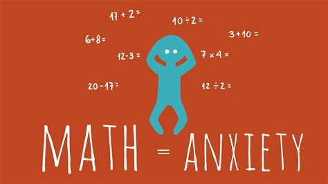 ted ed discusses math anxiety   animation adafruit
