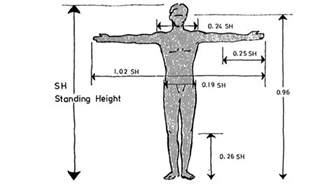 ergonomic design what is ergonomics dohrmann consulting