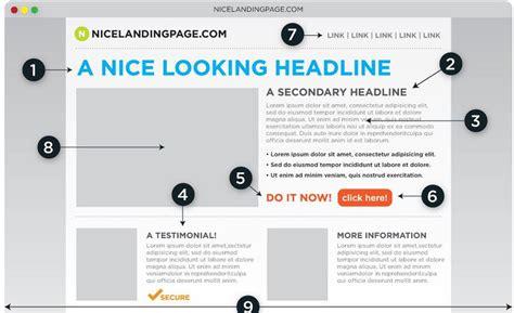 html design basics imagining your ideal website part 3 design basics