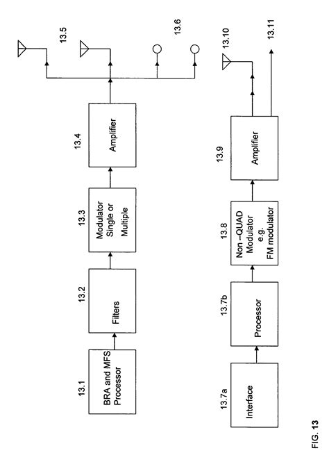 Id Address Finder Patent Us7593733 Fingerprint Identification Location Finder Communication System Patents