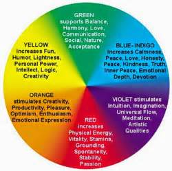 meaning of color aura colors meaning images