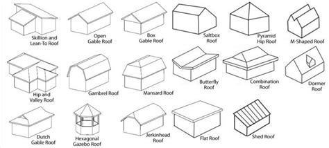 different design styles roofs